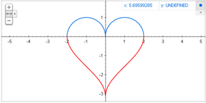 Show your love from math: sqrt(1-(abs(x)-1)^2), arccos(1-abs(x))-pi