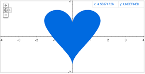 Filled love heart: ((sqrt(cos(x))*cos(500*x)+sqrt(abs(x))-0.4)*(4-x*x)^0.1